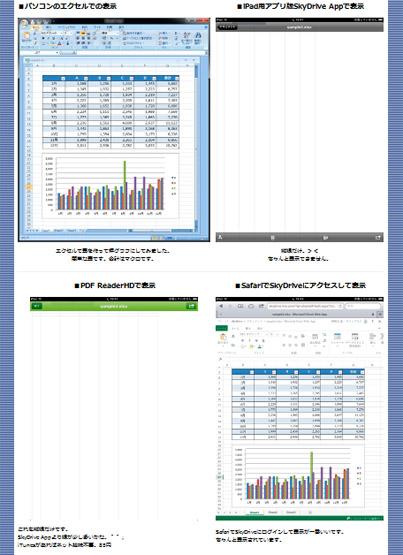 iPadでエクセルの表とグラフを開いてみた