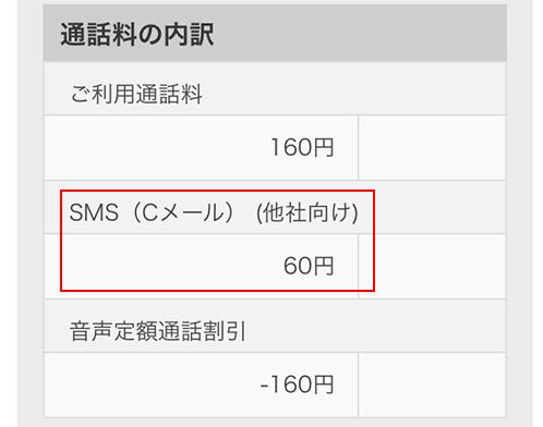 SMS(Cメール)料金